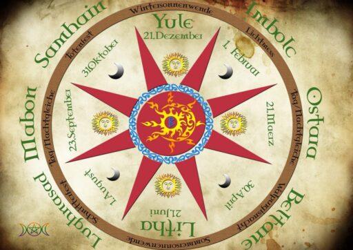 Pergamino con calendario celta.