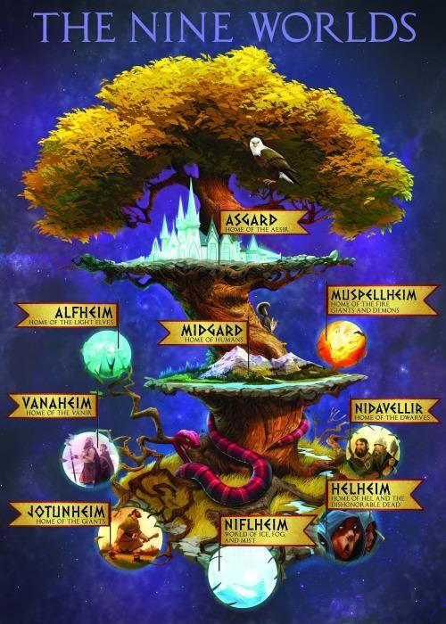 Árbol de la vida vikingo Yggdrasil con los nueve mundos nórdicos.